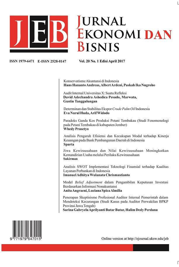 Penerapan Skeptisisme Profesional Auditor Internal Pemerintah Dalam